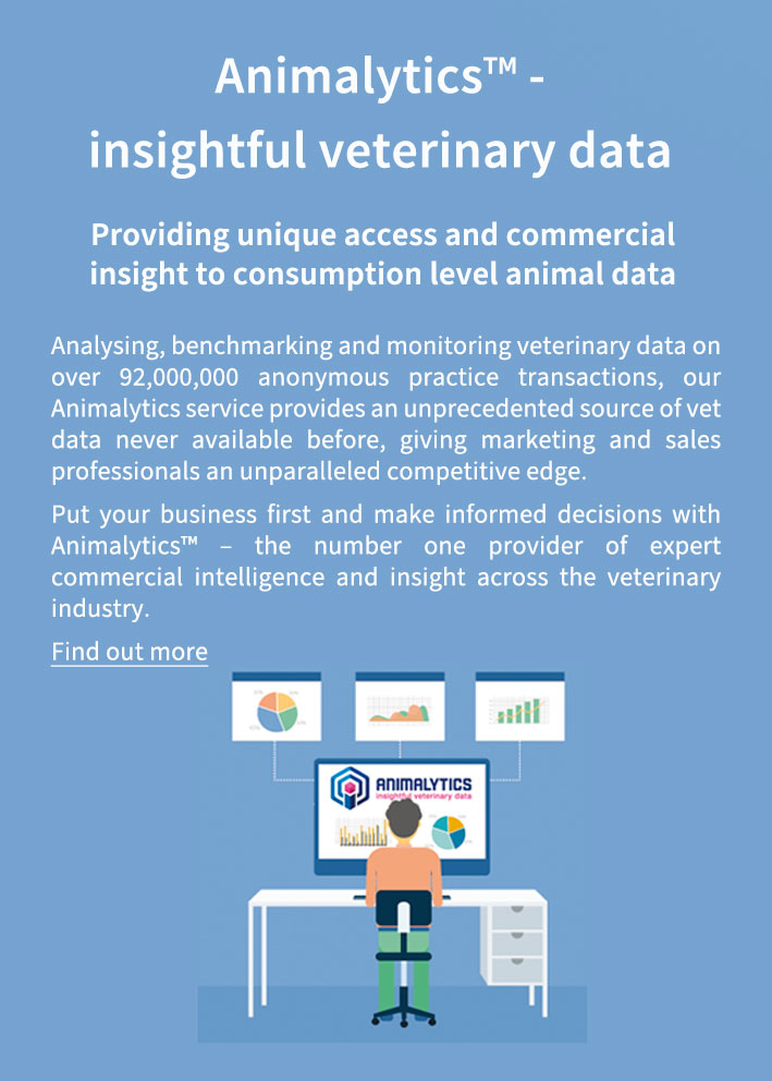 Veterinary Insights - The specialist provider of insight and
